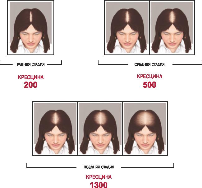 Использование масла зародышей пшеницы для волос